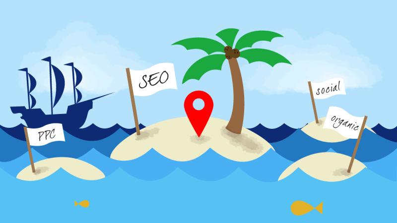 Μάρκετινγκ τοπικών αναζητήσεων